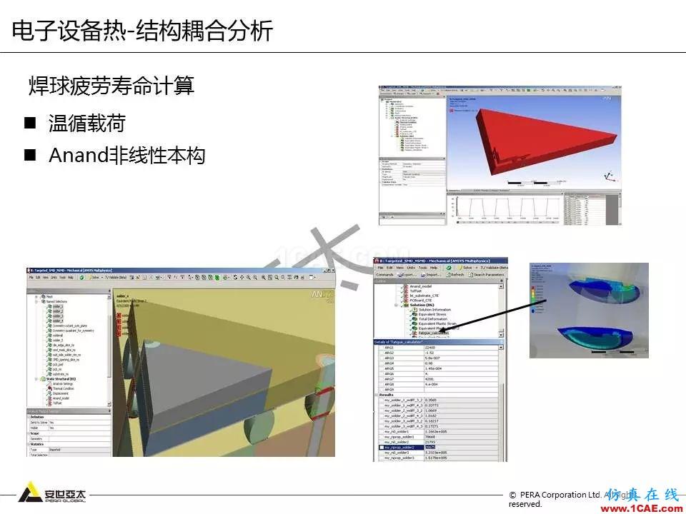 方案   电子设备仿真设计整体解决方案ansys hfss图片35
