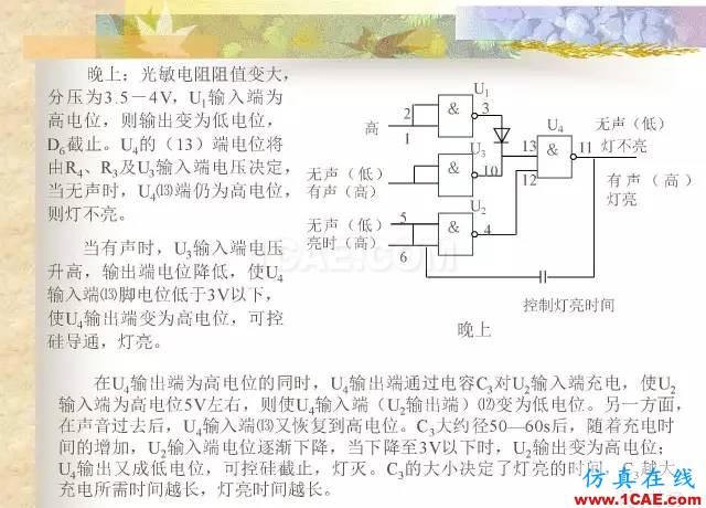 最全面的电子元器件基础知识(324页)HFSS分析图片315