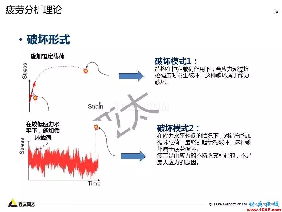 方案   电子设备仿真设计整体解决方案HFSS分析图片23