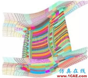 CFD网格划分软件哪家强fluent分析案例图片6