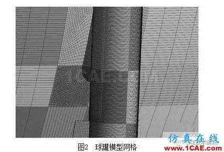 基于ANSYS/Workbench软件的球罐有限元分析ansys分析图片4