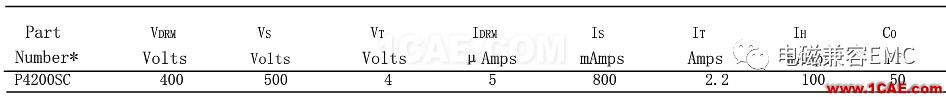 瞬变干扰吸收器件讲解(三)——TVS管与TSS管HFSS结果图片15
