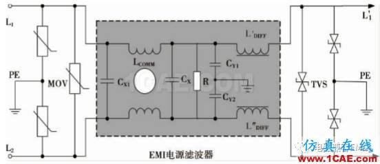 瞬变干扰吸收器件讲解(三)——TVS管与TSS管HFSS仿真分析图片17