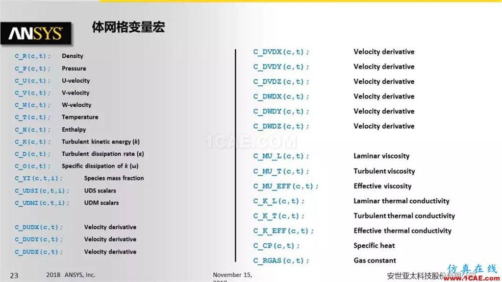 ANSYS Fluent UDF 功能概述fluent结果图片23