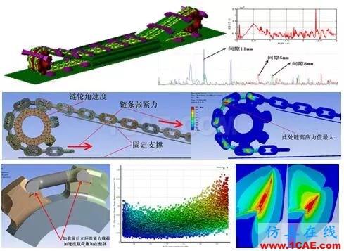 方案 | CAE仿真技术在大型装备制造行业的应用ansys分析图片6