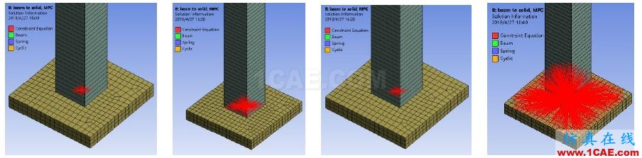 Workbench中beam-solid连接方式暨合理设置探讨ansys仿真分析图片4