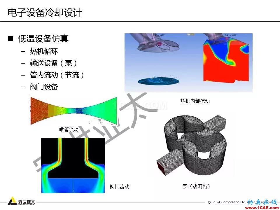方案   电子设备仿真设计整体解决方案HFSS结果图片11