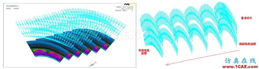 Ansys Maxwell/siwave 电机仿真咨询与专业定制开发Maxwell分析图片7
