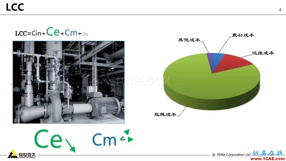 泵全生命周期CAE解决方案ansys分析案例图片5