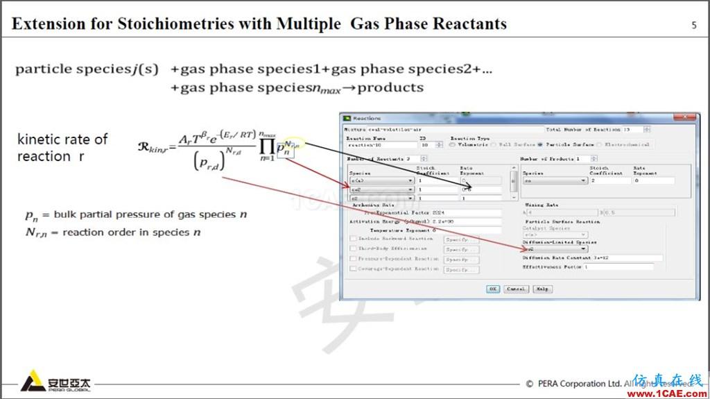 干货 | 基于ANSYS FLUENT颗粒表面反应及应用fluent仿真分析图片5