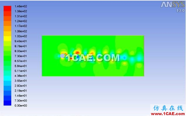 Ansys Fluent 声比拟模型(F-W-H)使用方法介绍fluent结果图片1