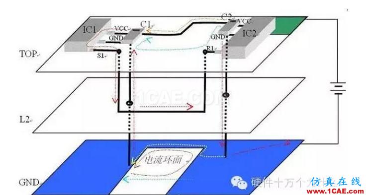PCB中的平面跨分割是怎么一回事