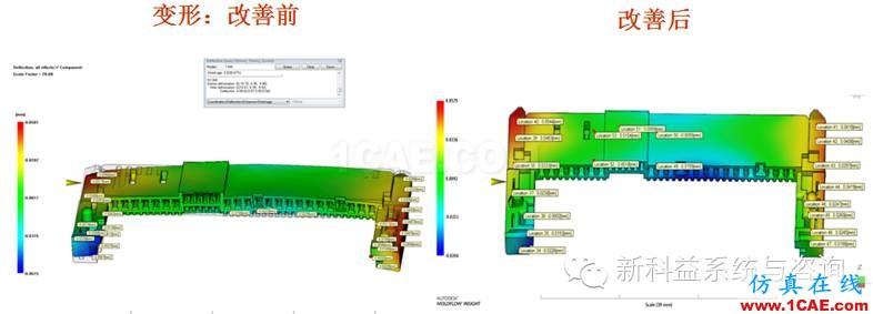 安费诺东亚电子科技(深圳)有限公司Moldflow应用经验分享+有限元项目服务资料图片4