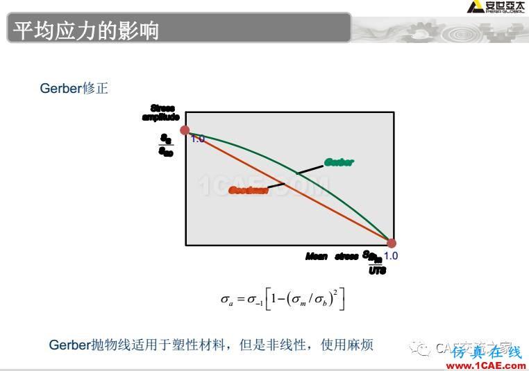 ansys疲劳分析基础理论ansys结构分析图片19
