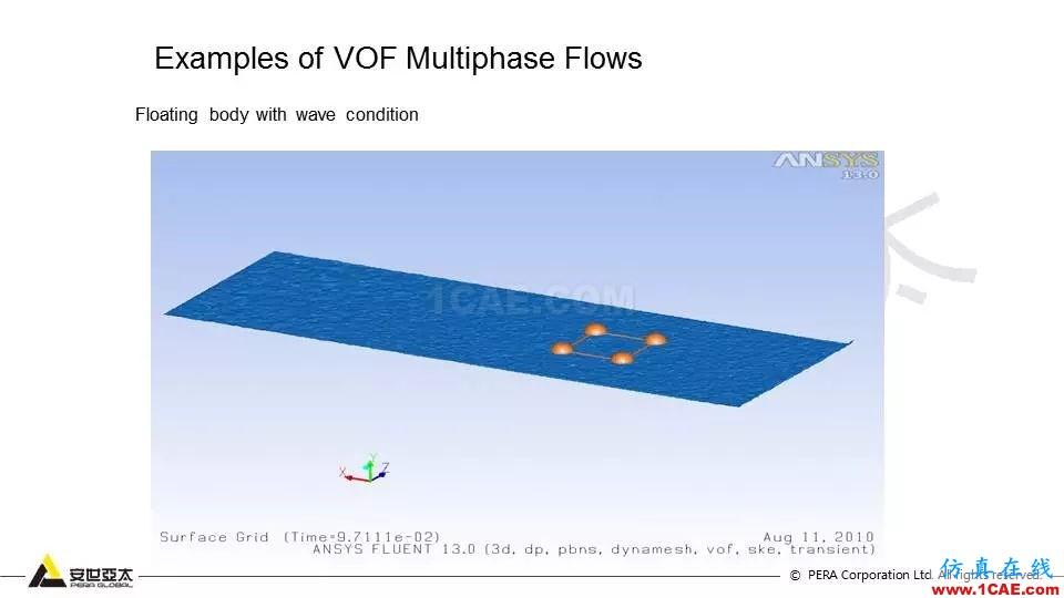 FLUENT对液面晃动的仿真分析fluent培训课程图片15