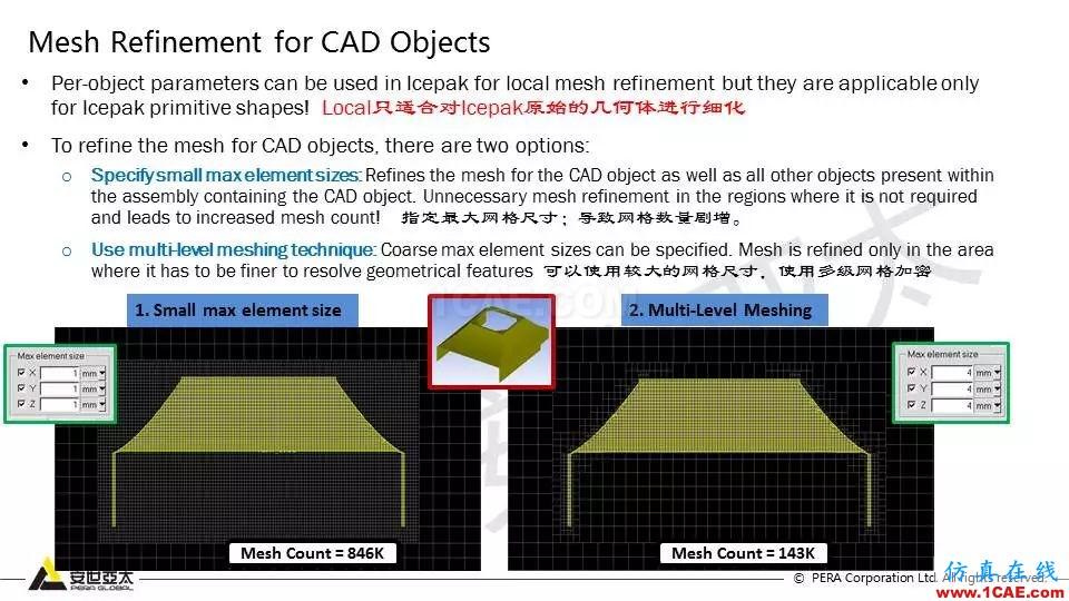 教程 | Icepak复杂几何体的网格策略【转发】icepak分析案例图片6