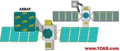 安装在卫星上的螺旋天线阵列