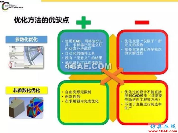 ANSYS Fluent流体仿真设计快速优化方法fluent培训课程图片4