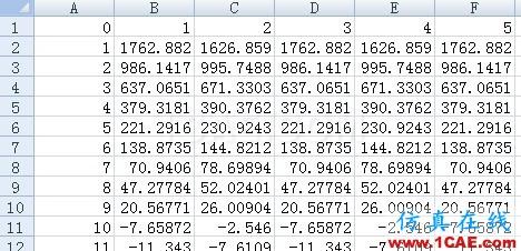 [转载]使用matlab将fluent导出的.out文件批量导入一个.xls文件