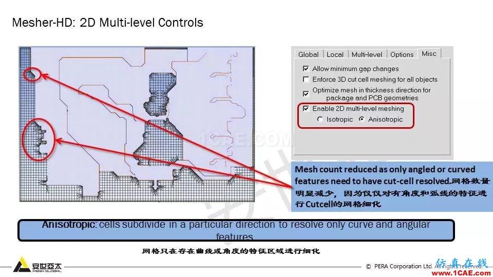教程 | Icepak复杂几何体的网格策略【转发】icepak培训教程图片12