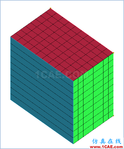 ICEM CFD中的拉伸网格功能icem仿真分析图片8
