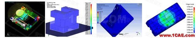 应用丨CAE仿真技术在家电产品设计中的应用简介ansys workbanch图片2