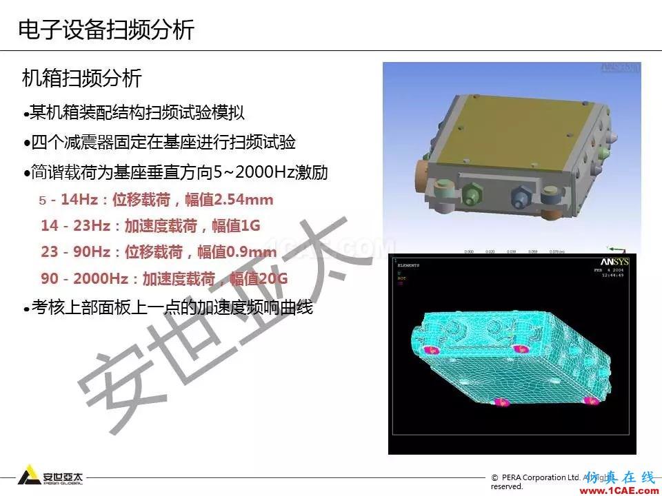 方案   电子设备仿真设计整体解决方案HFSS结果图片15