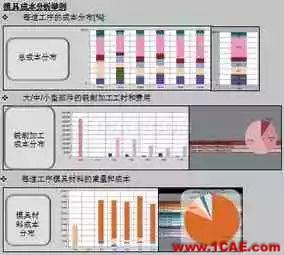 基于AutoForm的冲压模具成本计算方法研究(上)ansys分析案例图片8