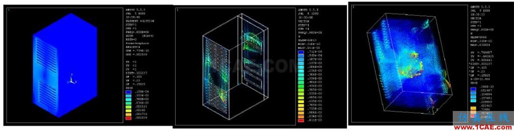 CAE仿真技术在电子电器行业的应用HFSS培训的效果图片6