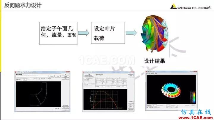 技术分享 | 泵水力设计及优化仿真fluent流体分析图片9