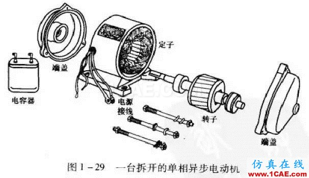 看了这篇电机动态图详解,我就不信你还弄不懂电机是什么!Maxwell仿真分析图片11