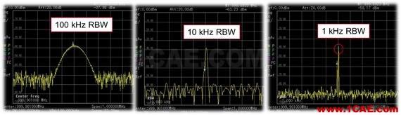【干货】怎么用频谱仪测量微弱信号(附视频讲解)HFSS培训课程图片2