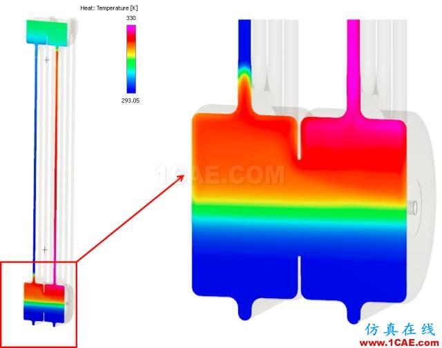 推荐CFD软件Simerics——高效模拟复杂结构的换热器cfx分析图片18