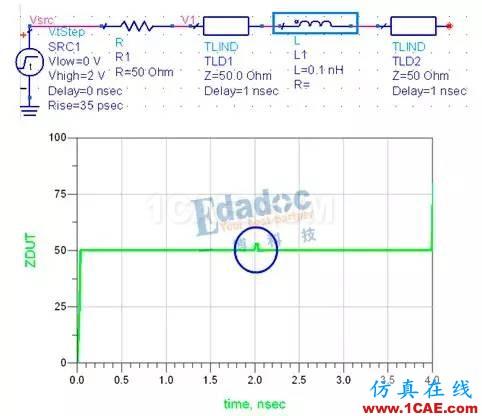 TDR测试原理【转发】HFSS分析图片6