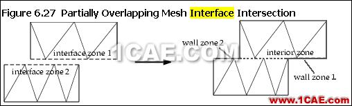 创建interface边界时产生的虚拟interior边界和wall边界