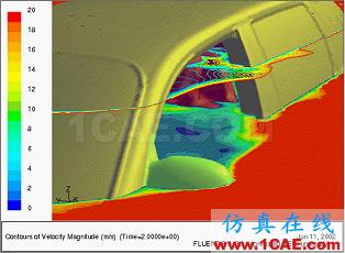 专栏 | 电动汽车设计中的CAE仿真技术应用ansys分析图片30