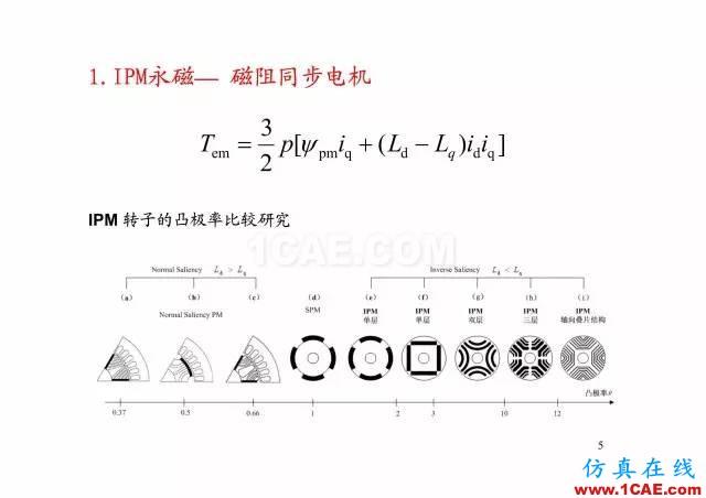 【PPT分享】新能源汽车永磁电机是怎样设计的?Maxwell分析案例图片4