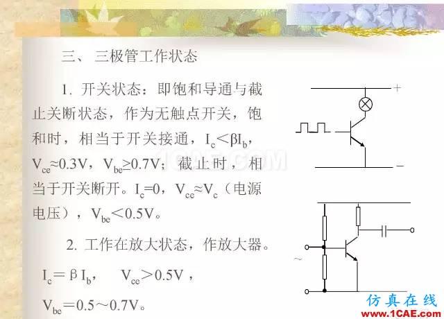 最全面的电子元器件基础知识(324页)HFSS图片269
