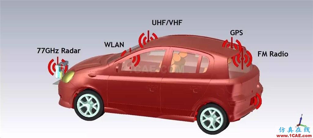 车载毫米波雷达技术之EMC仿真技术HFSS分析案例图片3