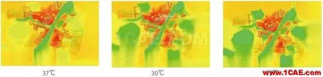 专题 | 环境与气象的CFD解决方案fluent分析案例图片2
