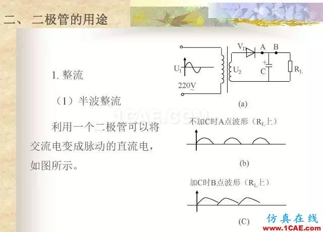最全面的电子元器件基础知识(324页)HFSS分析案例图片230