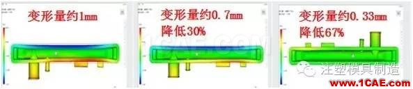 注塑工艺之模具温度优化moldflow结果图片12