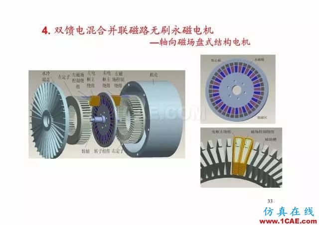 【PPT分享】新能源汽车永磁电机是怎样设计的?Maxwell应用技术图片32