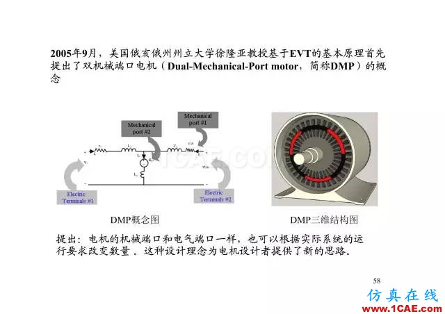 【PPT分享】新能源汽车永磁电机是怎样设计的?Maxwell分析图片57