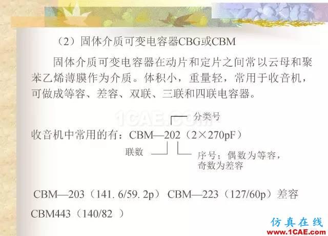 最全面的电子元器件基础知识(324页)HFSS分析图片108