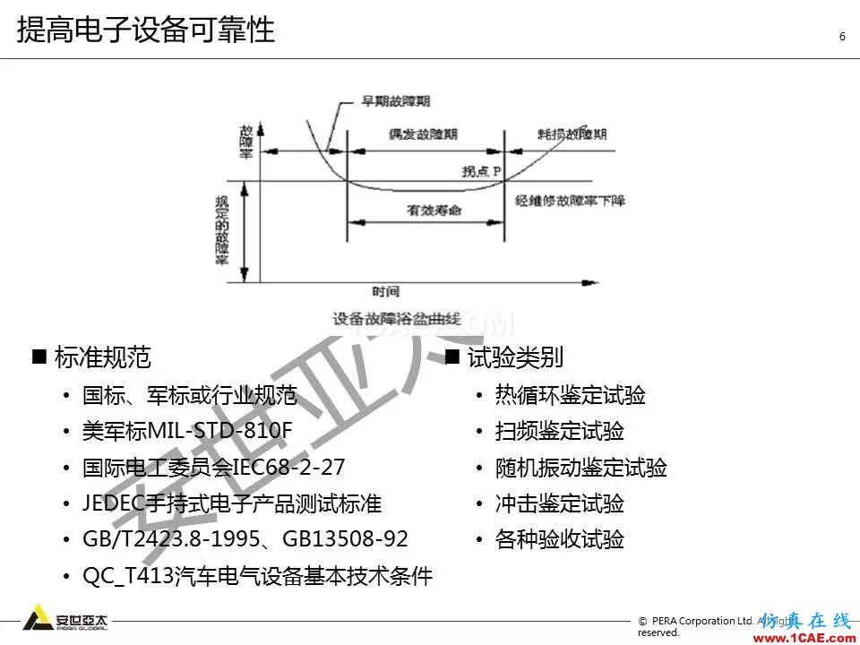 方案   电子设备仿真设计整体解决方案HFSS仿真分析图片5