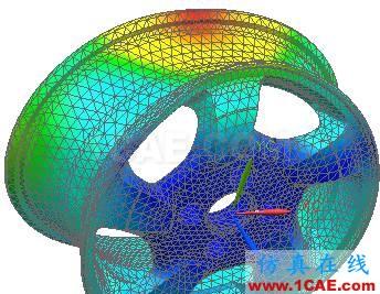 子模型(submodel)和子结构(substructural)分析(附视频)cfd技术图片5