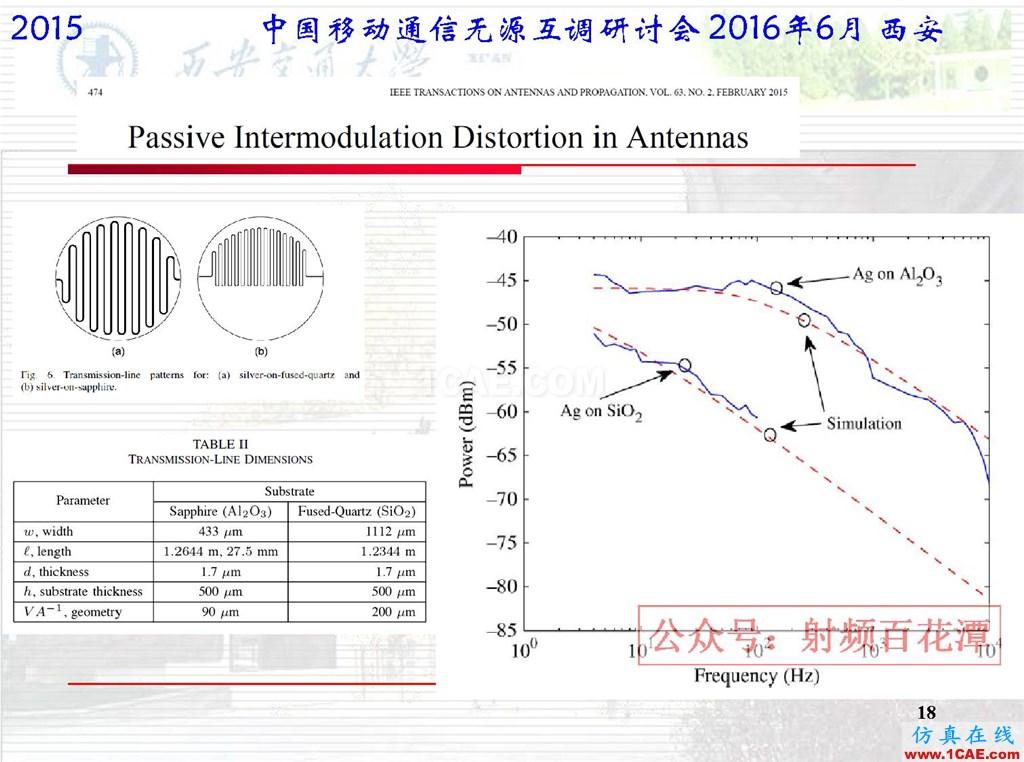 微波平面电路无源互调研究国外进展HFSS分析图片18