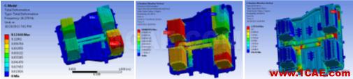 专栏 | 电动汽车设计中的CAE仿真技术应用ansys workbanch图片12