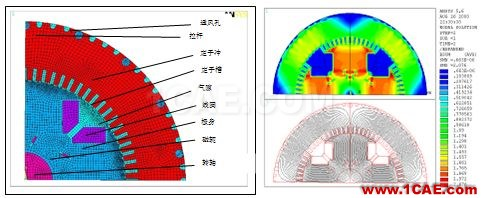CAE仿真技术在轨道交通上的应用ansys分析案例图片3